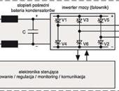 Ochrona przeciwprzepięciowa przemienników częstotliwości
