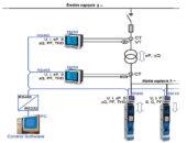 Listwowe rozłączniki bezpiecznikowe nowej generacji