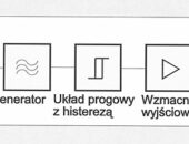 Czujniki pojemnościowe, indukcyjne, fotoelektryczne