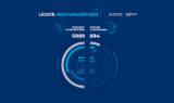 Po polskich drogach jeździ coraz więcej e-samochodów