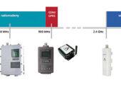 Wybór technologii bezprzewodowej – oferta firmy Astor