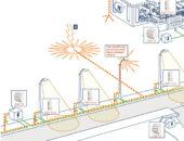 Ochrona przeciwprzepięciowa  ledowych instalacji  oświetleniowych