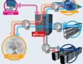 Smart Grid Ready UPS – zasilacz Master HE z oferty CES
