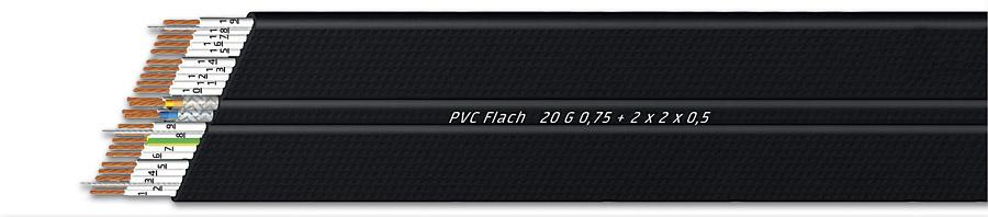 Rys. 2. Przewód PVC-Płaski (H05VVH6-F) ze zintegrowaną parowaną skrętką sygnałową umiejscowioną pośrodku przewodu, ekranowana