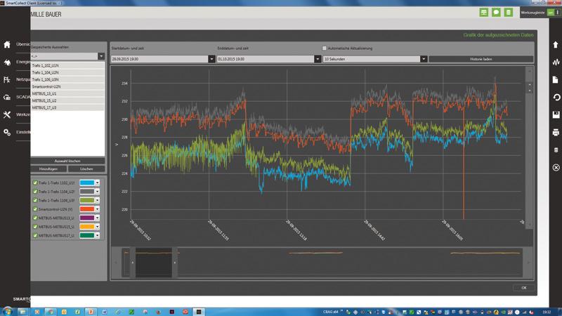 Rys. 2. Smartcollect posiada moduł SCADA, który umożliwia kompleksową wizualizację graficzną systemów, procesów i procedur