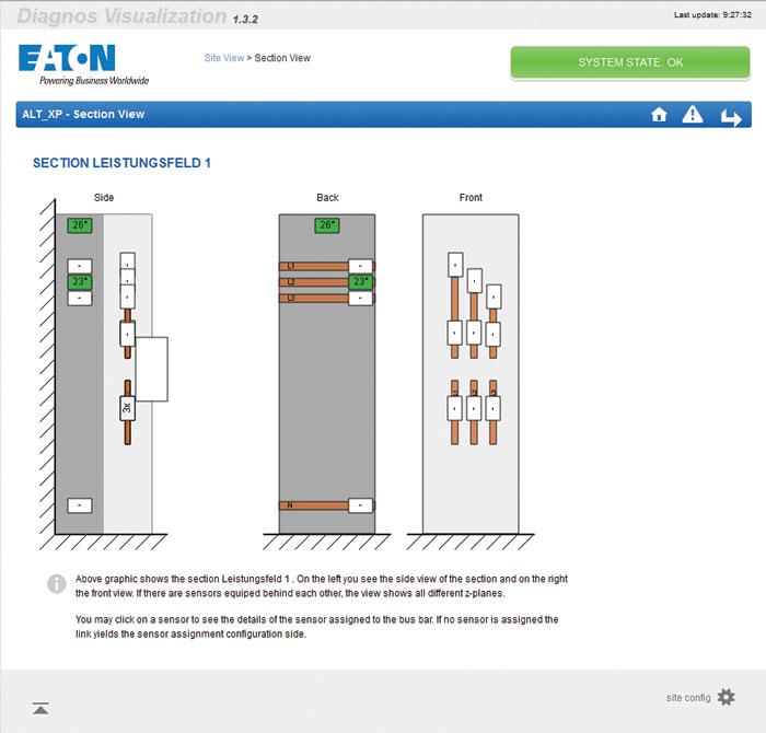Rys. 8. Oprogramowanie diagnostyczne kontrolera – widok na rozmieszczenie czujników temperatury w polu zasilającym rozdzielnicy xEnergy