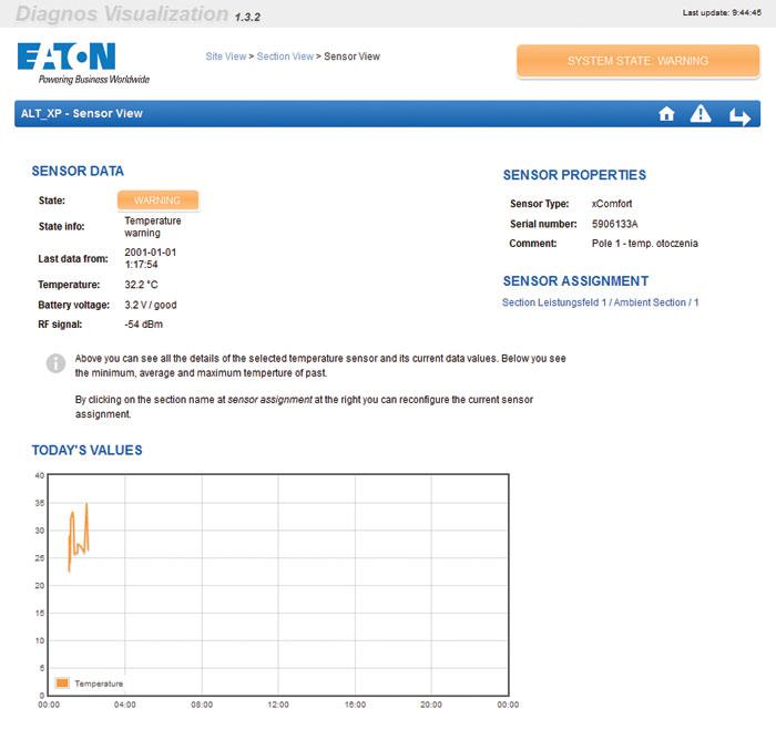 Rys. 9. Oprogramowanie diagnostyczne kontrolera – okno odczytu danych z czujnika temperatury otoczenia z sygnalizacją ostrzeżenia o zwiększonej temperaturze