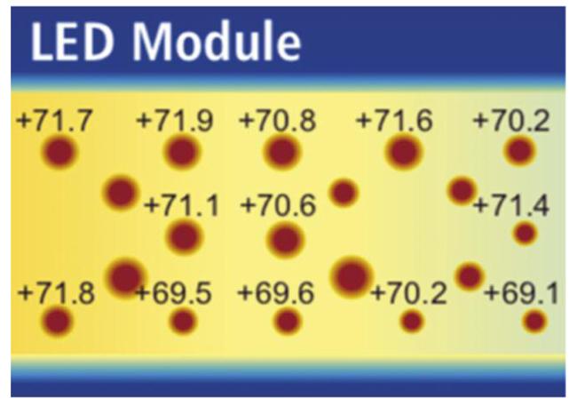 Testy pracy opraw w podwyższonej temperaturze otoczenia pokazują, jak konstrukcja radzi sobie z odprowadzeniem ciepła. Zdjęcie wykonane kamerą termowizyjną dla wersji oprawy 100W (LED Lumileds i driver Sosen), przy temperaturze otoczenia 45oC.