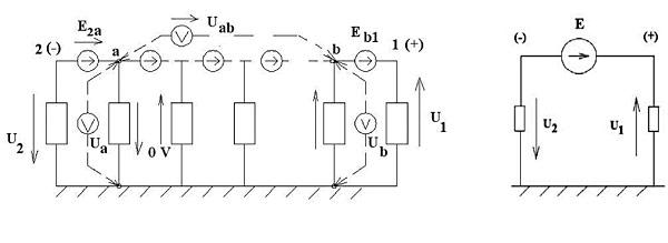 Rys. 1. Schemat zastępczy baterii prądu stałego dla upływności dowolnie rozłożonych na poszczególnych ogniwach (a), schemat zastępczy z upływnościami izolacji skupionymi na zaciskach baterii (b)