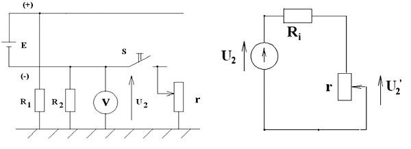 Rys. 2. Schemat obwodu prądu stałego dla wyznaczania zastępczej rezystancji izolacji z użyciem regulowanego rezystora (a), schemat zastępczy w oparciu o zasadę Thevenina (b)