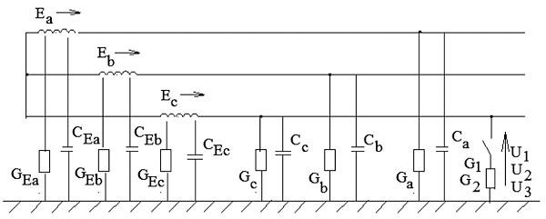 Rys. 3. Pomiar parametrów izolacji doziemnej metodą woltomierzową na przykładzie sieci 3-fazowej