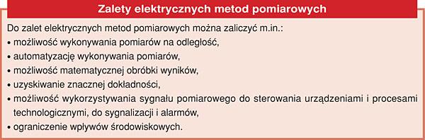ram_1_przep