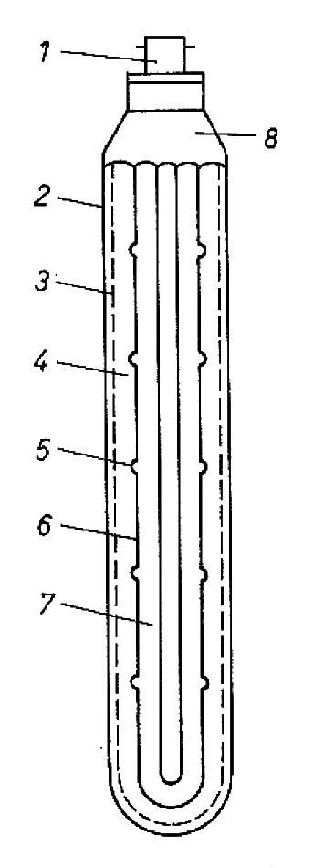Rys. 1.  Budowa lampy sodowej niskoprężnej [1]:  1 – trzonek BY 22,  2 – bańka zewnętrzna,  3 – reflektor podczerwieni,  4 – próżnia,  5 – wgłębienia jarznika, miejsca kondensacji sodu,  6 – ścianka jarznika,  7 – atmosfera jarznika,  8 – getter