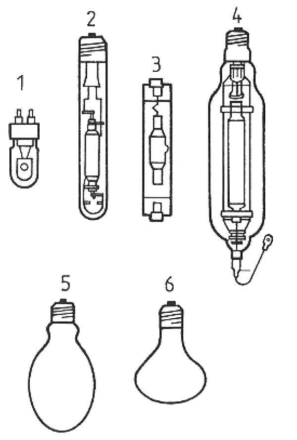Rys. 7.  Różne kształty lamp  metalohalogenkowych  o bańce przezroczystej (1¸ 4)  lub matowanej (5 i 6) [7].  Lampa 4 (E40, 2000 W i 3500 W) dwutrzonkowa z odpowiednim układem zapłonowym jest  przystosowana do  bezzwłocznego ponownego  zapłonu po krótkotrwałym  zaniku napięcia
