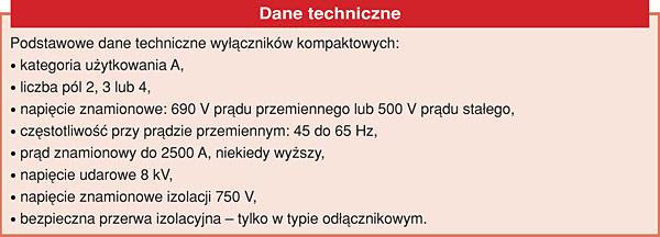 ram_wylacz