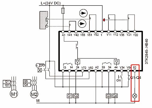 Rys. 4. Uniwersalny przekaźnik bezpieczeństwa z rodziny 3TK2845... z zaznaczonym (kolorem czerwonym) wyjściem o funkcjonalności informacyjnej – niezalecanej do wykorzystywania w obwodach bezpieczeństwa