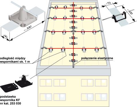 Rys. 8. Zastosowanie wsporników dachowych KF