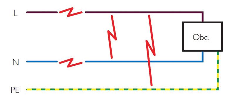Rys. 3. Rodzaje uszkodzeń wykrywanych przez detektor 5SM6: iskrzenie szeregowe, zwarcie równoległe (fazy do N oraz do PE)