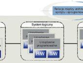 Elementy topologii układów bezpieczeństwa  – część I