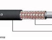 Kable koncentryczne  – budowa, właściwości,  zastosowanie