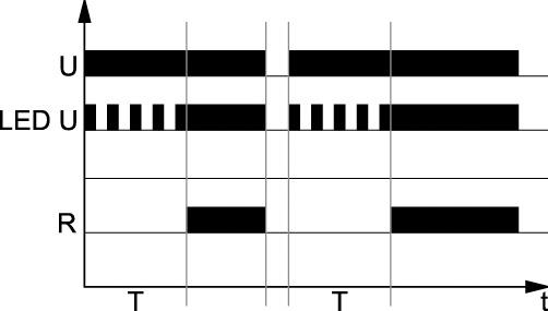Rys. 2. Schemat realizacji funkcji E – opóźnione załączenie
