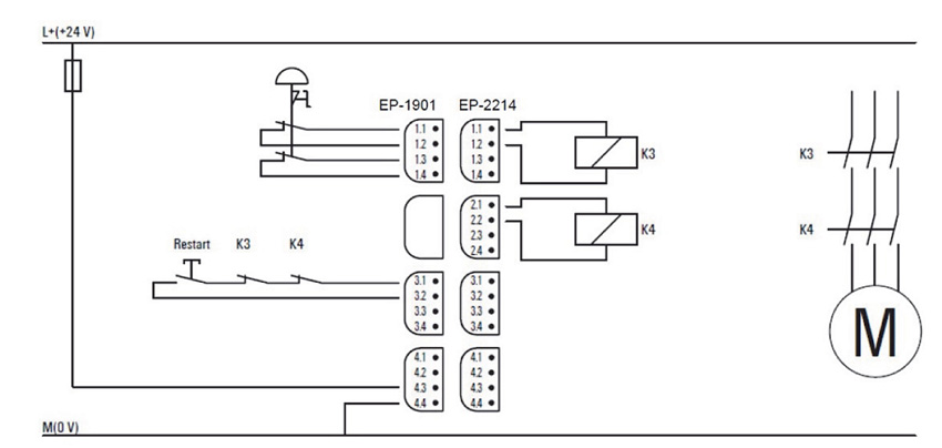 Rys. 3. Przykład aplikacji wykorzystującej dwukanałowy wyłącznik bezpieczeństwa