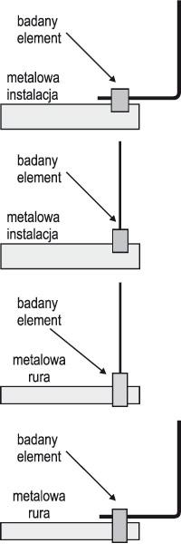 Rys. 4. Przykładowe układy połączeń stosowane w badaniach różnorodnych uchwytów na oddziaływanie sił elektrodynamicznych wywołanych przez przepływ prądu udarowego