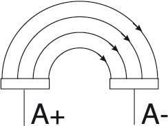 Rys. 2. Strefa czułości (linie pola elektrycznego) przed czołem czujnika pojemnościowego