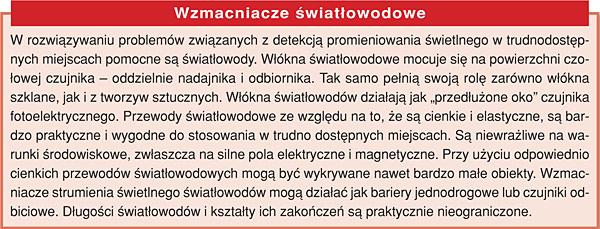 ram_czujniki