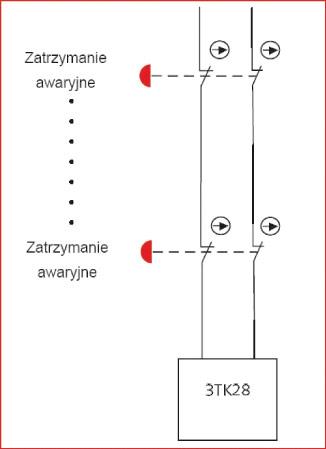 Rys. 4. Połączenie szeregowe przycisków zatrzymania awaryjnego w obwodach wejściowych przekaźnika bezpieczeństwa, zgodnie z wymaganiami kategorii 3. i 4. bezpieczeństwa
