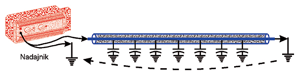 Rys. 13. Uziemienie przeciwległego końca kabla