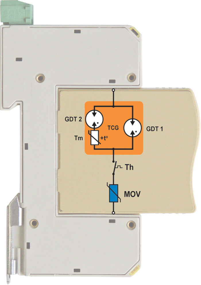 Rys. 3. Ograniczniki Etitec S B są aparatami kombinowanymi, zawierają element ograniczający napięcie – warystor – MOV (rys. 4), oraz elementy ucinające napięcie – iskierniki – GDT 1 i GDT 2