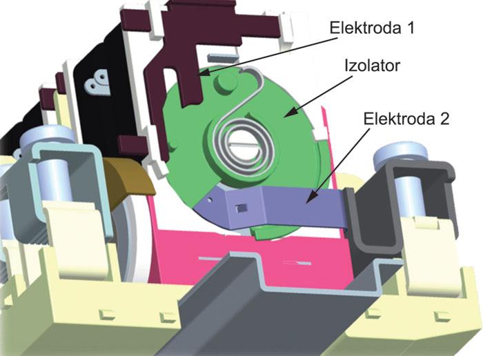 """Rys. 6. Bezpiecznik termiczny Th ma konstrukcję tzw. """"rozłącznika obrotowego"""". Specjalny element rozdziela dwie elektrody, przez które płynie prąd wyładowczy"""