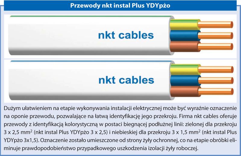Przewody nkt instal Plus YDYpżoT